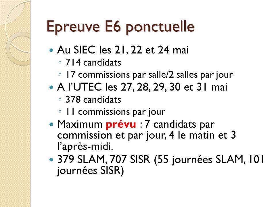 Epreuve E6 ponctuelle Au SIEC les 21, 22 et 24 mai 714 candidats 17 commissions par salle/2 salles par jour A lUTEC les 27, 28, 29, 30 et 31 mai 378 c