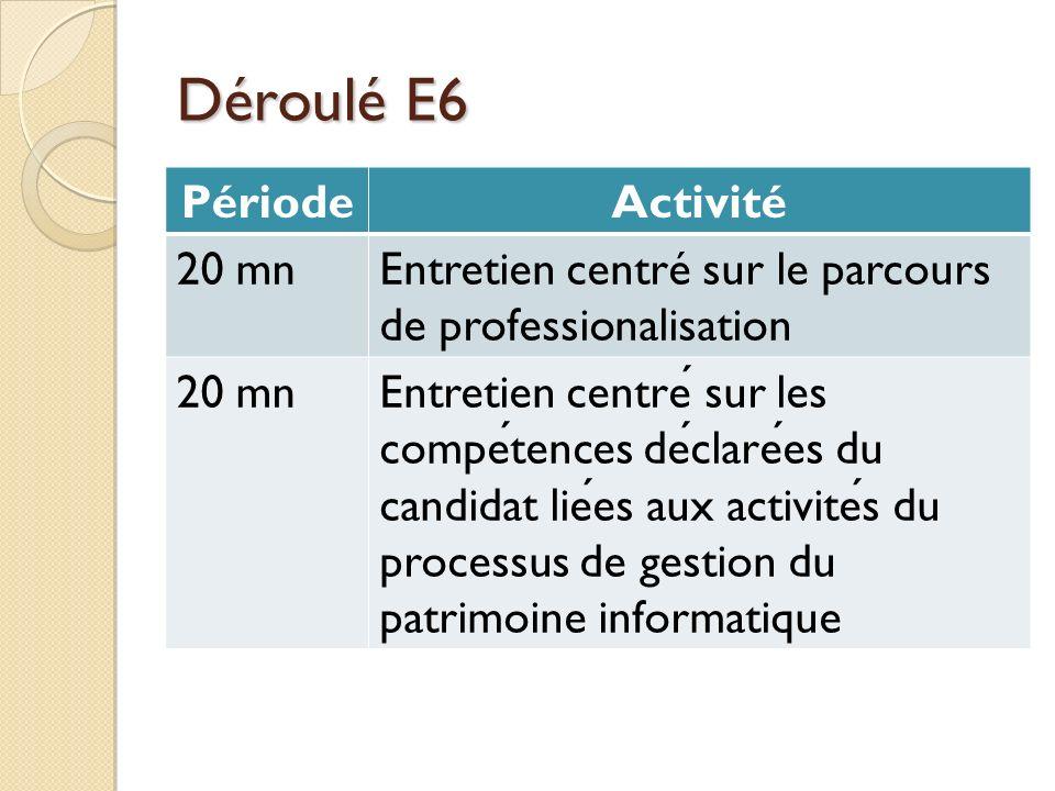 Déroulé E6 PériodeActivité 20 mnEntretien centré sur le parcours de professionalisation 20 mnEntretien centre sur les competences declarees du candida