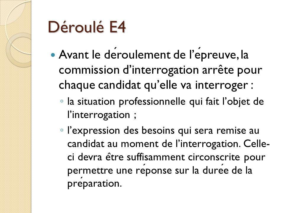 Déroulé E4 Avant le deroulement de lepreuve, la commission dinterrogation arrête pour chaque candidat quelle va interroger : la situation professionne