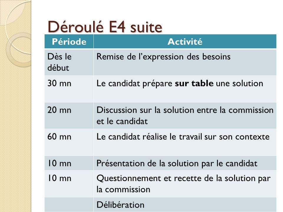 Déroulé E4 suite PériodeActivité Dès le début Remise de lexpression des besoins 30 mnLe candidat prépare sur table une solution 20 mnDiscussion sur la