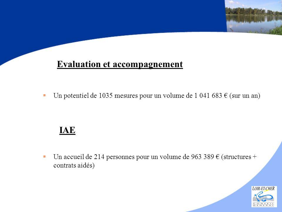 Un potentiel de 1035 mesures pour un volume de 1 041 683 (sur un an) Evaluation et accompagnement Un accueil de 214 personnes pour un volume de 963 38