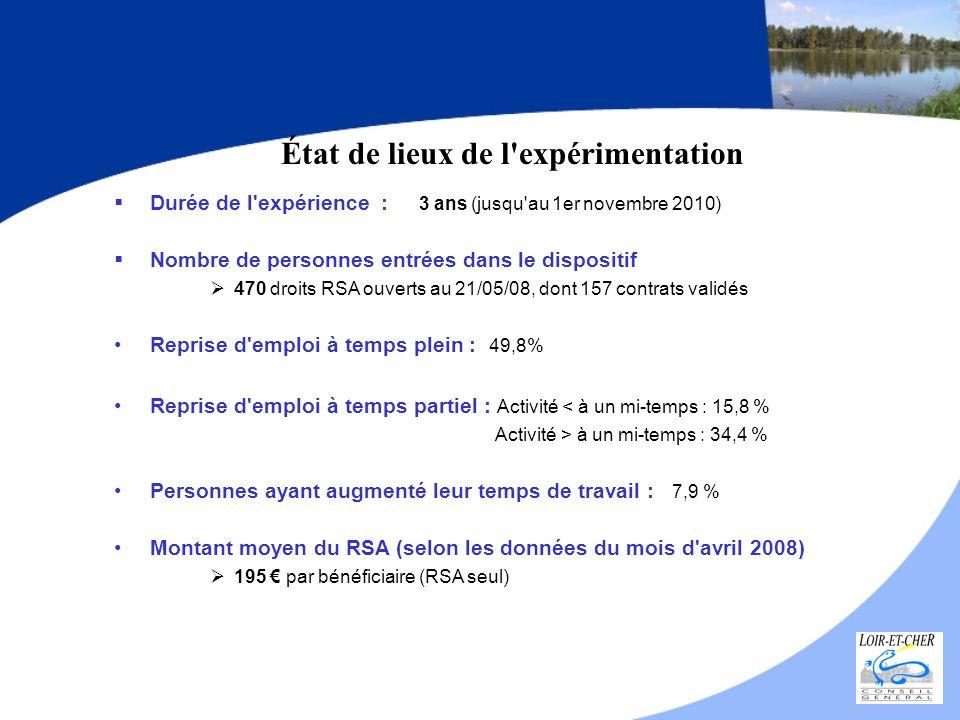 État de lieux de l'expérimentation Durée de l'expérience : 3 ans (jusqu'au 1er novembre 2010) Nombre de personnes entrées dans le dispositif 470 droit