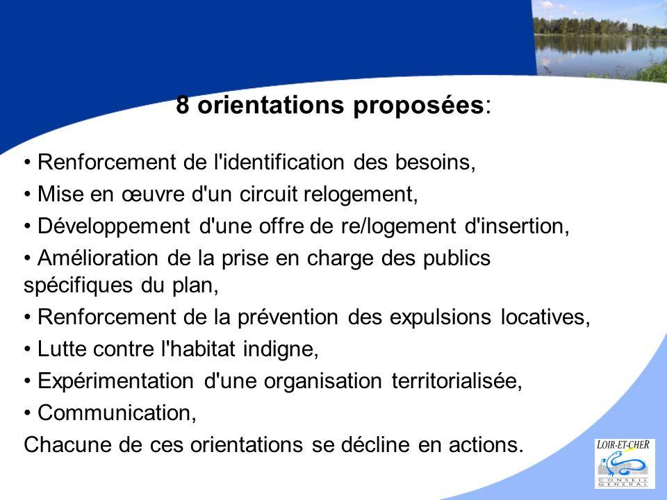 8 orientations proposées: Renforcement de l'identification des besoins, Mise en œuvre d'un circuit relogement, Développement d'une offre de re/logemen