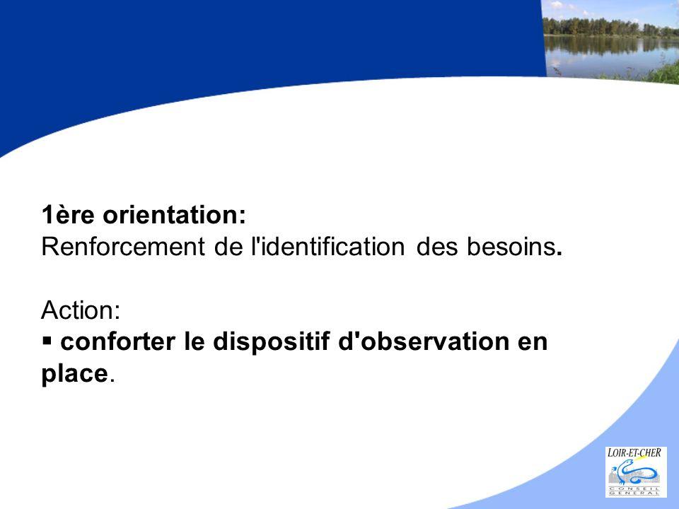 1ère orientation: Renforcement de l'identification des besoins. Action: conforter le dispositif d'observation en place.