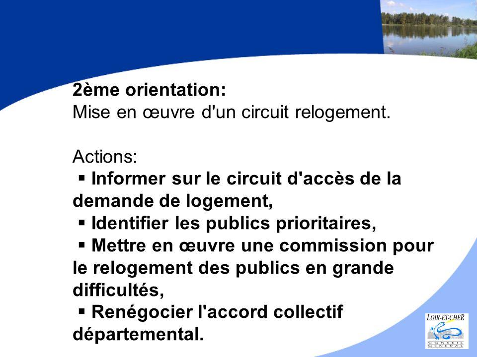 2ème orientation: Mise en œuvre d'un circuit relogement. Actions: Informer sur le circuit d'accès de la demande de logement, Identifier les publics pr