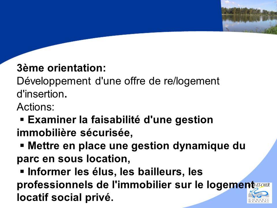 3ème orientation: Développement d'une offre de re/logement d'insertion. Actions: Examiner la faisabilité d'une gestion immobilière sécurisée, Mettre e