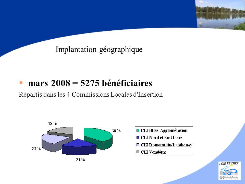 Implantation géographique mars 2008 = 5275 bénéficiaires Répartis dans les 4 Commissions Locales d'Insertion