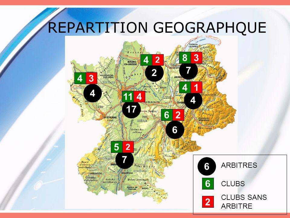 REPARTITION GEOGRAPHQUE 4 6 2 7 4 7 17 3 4 2 2 2 1 3 4 4 8 5 6 11 4 6 ARBITRES 6 CLUBS 2 CLUBS SANS ARBITRE