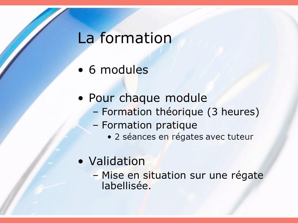 La formation 6 modules Pour chaque module –Formation théorique (3 heures) –Formation pratique 2 séances en régates avec tuteur Validation –Mise en situation sur une régate labellisée.