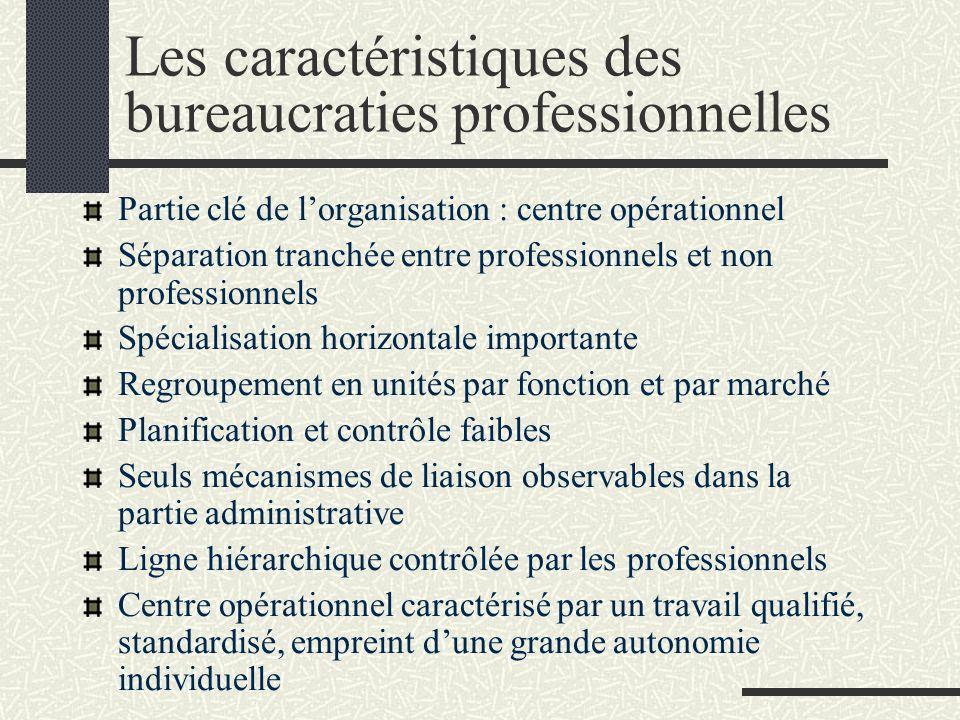 Les caractéristiques des bureaucraties professionnelles Partie clé de lorganisation : centre opérationnel Séparation tranchée entre professionnels et