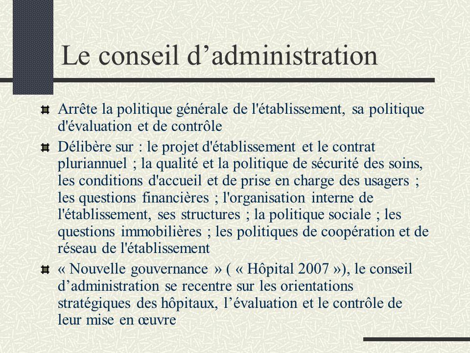 Le conseil dadministration Arrête la politique générale de l'établissement, sa politique d'évaluation et de contrôle Délibère sur : le projet d'établi