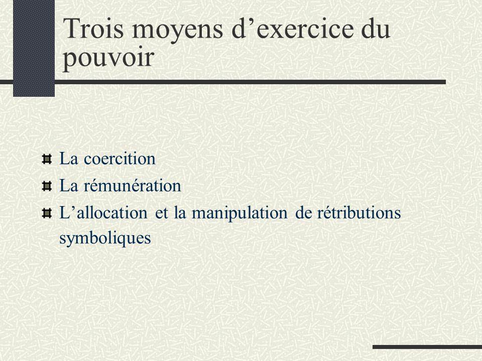 Trois moyens dexercice du pouvoir La coercition La rémunération Lallocation et la manipulation de rétributions symboliques