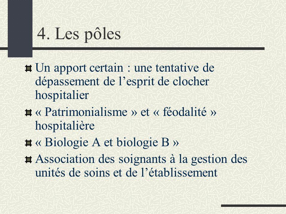 4. Les pôles Un apport certain : une tentative de dépassement de lesprit de clocher hospitalier « Patrimonialisme » et « féodalité » hospitalière « Bi