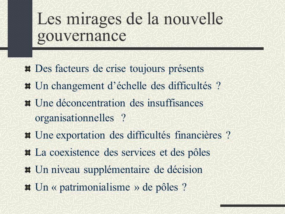 Les mirages de la nouvelle gouvernance Des facteurs de crise toujours présents Un changement déchelle des difficultés ? Une déconcentration des insuff