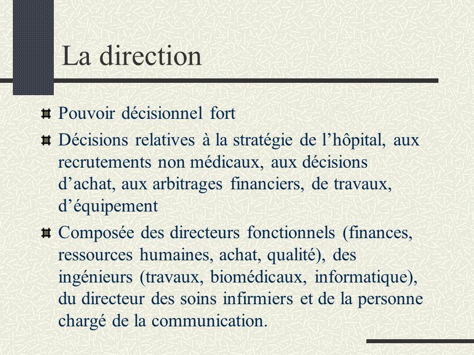 La direction Pouvoir décisionnel fort Décisions relatives à la stratégie de lhôpital, aux recrutements non médicaux, aux décisions dachat, aux arbitra