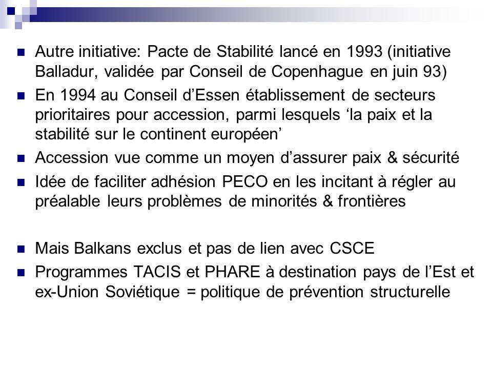 Autre initiative: Pacte de Stabilité lancé en 1993 (initiative Balladur, validée par Conseil de Copenhague en juin 93) En 1994 au Conseil dEssen établissement de secteurs prioritaires pour accession, parmi lesquels la paix et la stabilité sur le continent européen Accession vue comme un moyen dassurer paix & sécurité Idée de faciliter adhésion PECO en les incitant à régler au préalable leurs problèmes de minorités & frontières Mais Balkans exclus et pas de lien avec CSCE Programmes TACIS et PHARE à destination pays de lEst et ex-Union Soviétique = politique de prévention structurelle