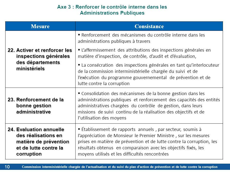 Commission interministérielle chargée de lactualisation et du suivi du plan daction de prévention et de lutte contre la corruption 10 MesureConsistanc