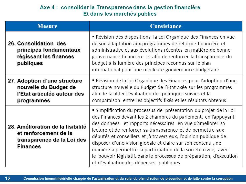 Commission interministérielle chargée de lactualisation et du suivi du plan daction de prévention et de lutte contre la corruption 12 MesureConsistanc