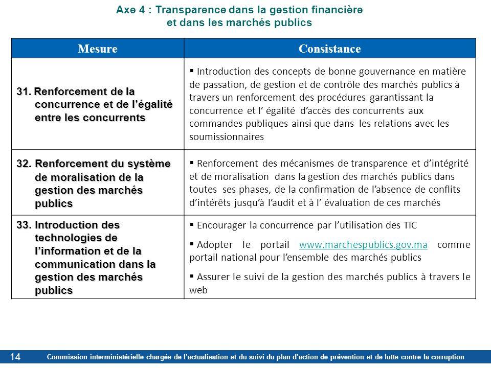 Commission interministérielle chargée de lactualisation et du suivi du plan daction de prévention et de lutte contre la corruption 1414 MesureConsista