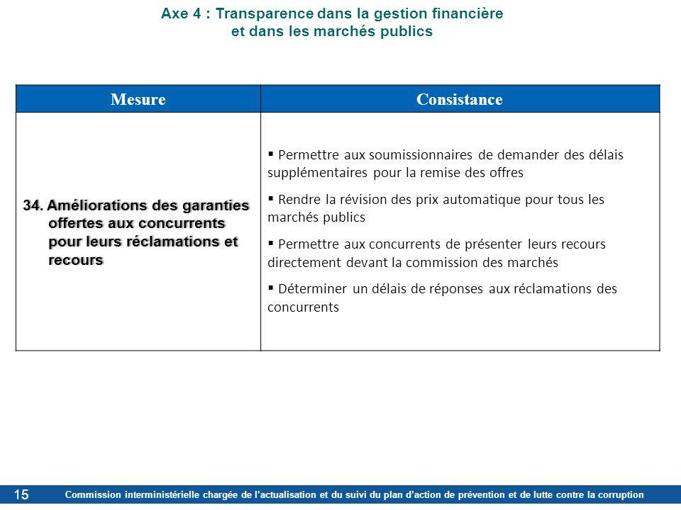 Commission interministérielle chargée de lactualisation et du suivi du plan daction de prévention et de lutte contre la corruption Axe 4 : Transparenc