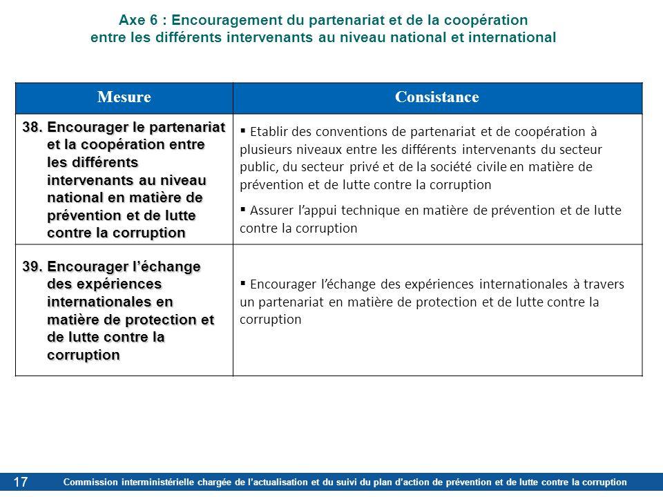Commission interministérielle chargée de lactualisation et du suivi du plan daction de prévention et de lutte contre la corruption 1717 MesureConsista