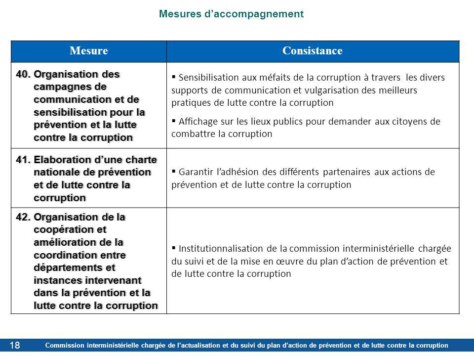 Commission interministérielle chargée de lactualisation et du suivi du plan daction de prévention et de lutte contre la corruption 1818 MesureConsista