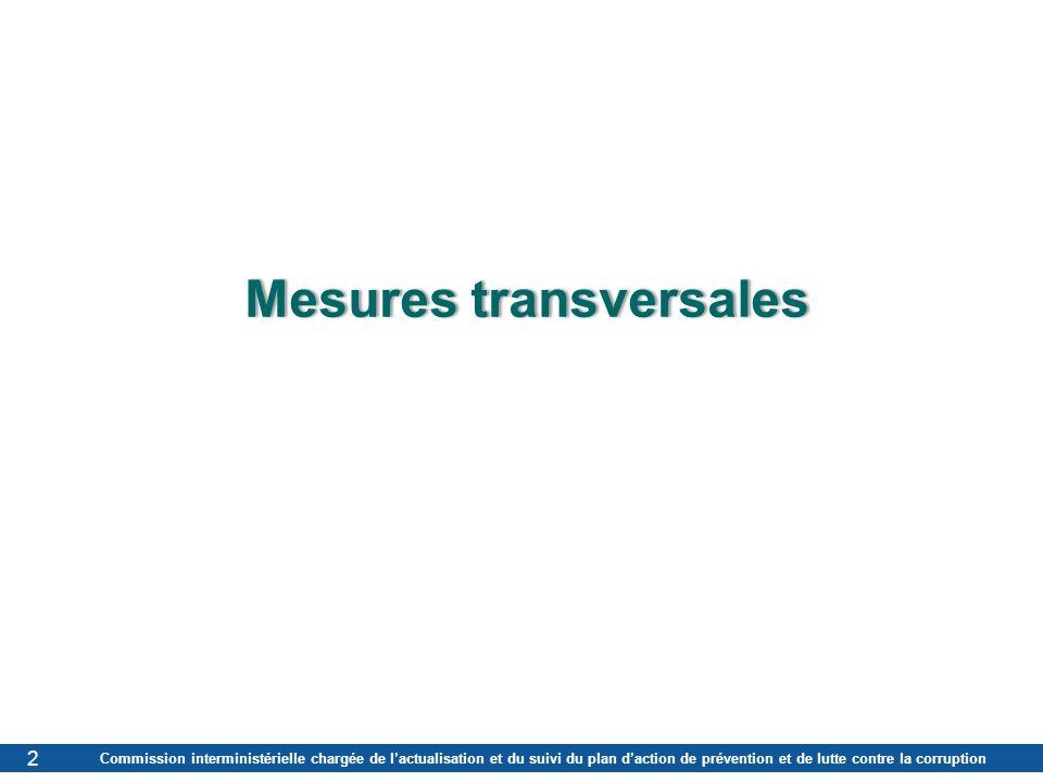 Mesures transversalesMesures transversales 2