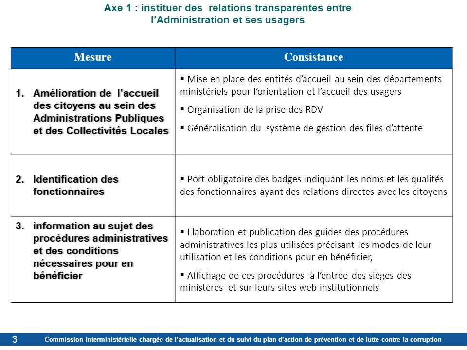 Commission interministérielle chargée de lactualisation et du suivi du plan daction de prévention et de lutte contre la corruption 1414 MesureConsistance 31Renforcement de la concurrence et de légalité entre les concurrents 31.