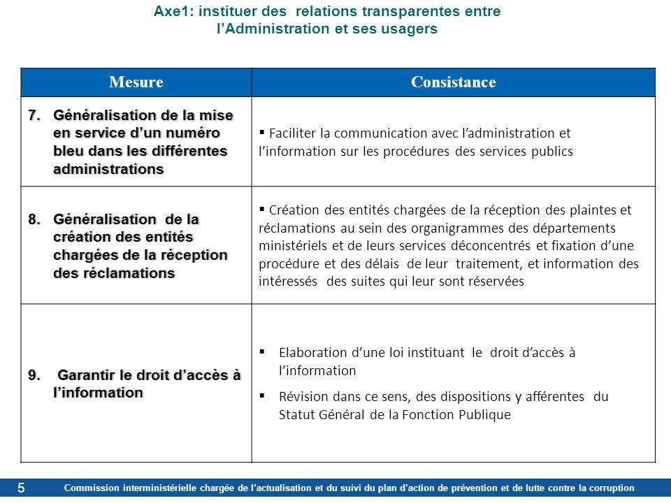 Commission interministérielle chargée de lactualisation et du suivi du plan daction de prévention et de lutte contre la corruption 5 MesureConsistance