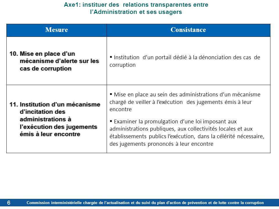 Commission interministérielle chargée de lactualisation et du suivi du plan daction de prévention et de lutte contre la corruption 6 MesureConsistance