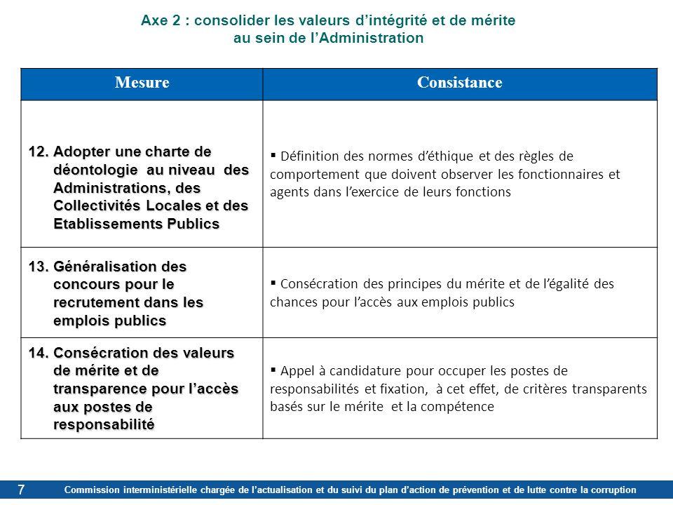 Commission interministérielle chargée de lactualisation et du suivi du plan daction de prévention et de lutte contre la corruption 7 MesureConsistance