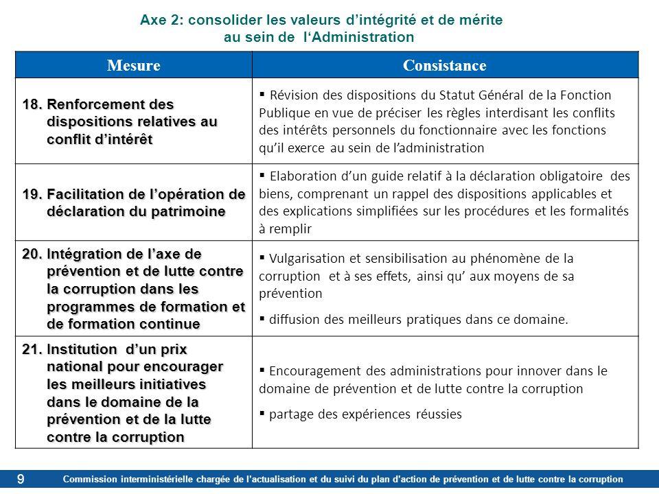 Commission interministérielle chargée de lactualisation et du suivi du plan daction de prévention et de lutte contre la corruption 9 MesureConsistance