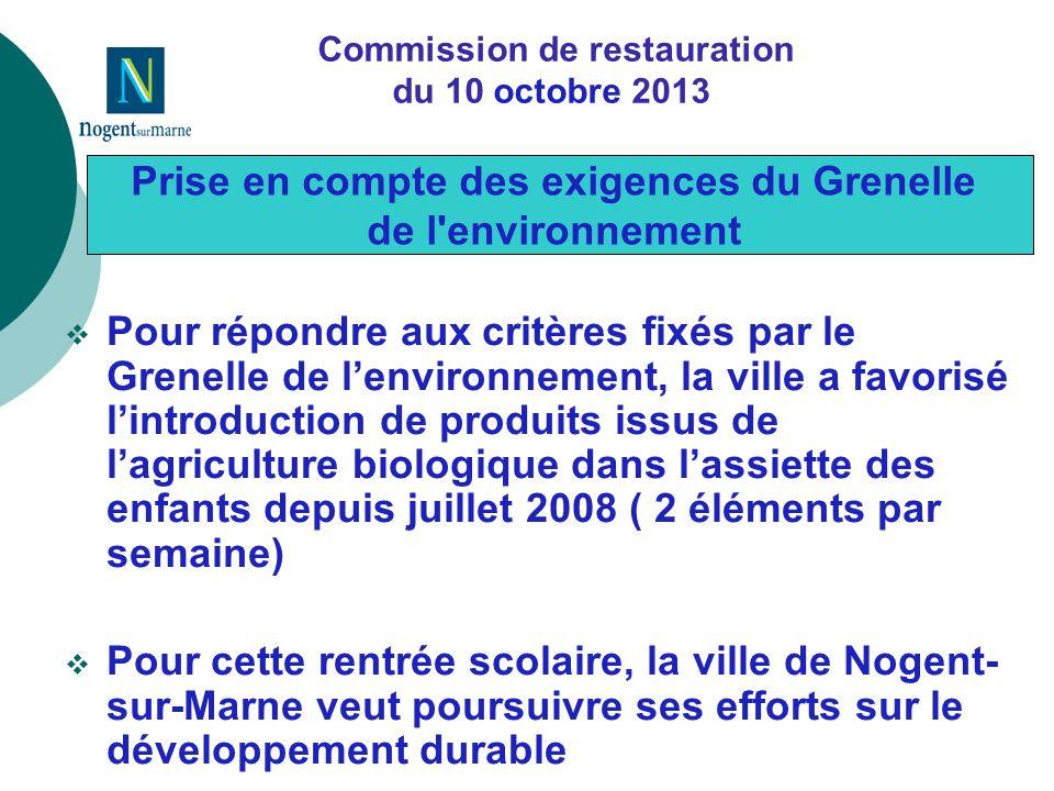 Commission de restauration du 10 octobre 2013 Ces efforts passeront par la mise en place : dun « assécheur », sur le site de lécole Léonard de Vinci.