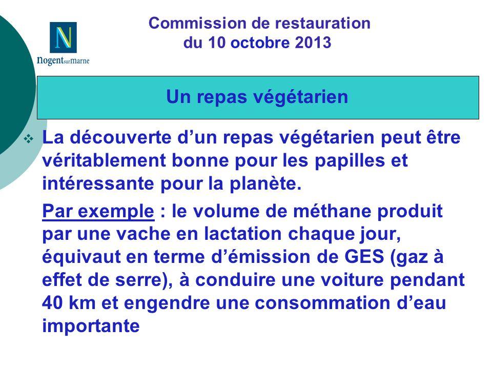 Commission de restauration du 10 octobre 2013 La découverte dun repas végétarien peut être véritablement bonne pour les papilles et intéressante pour la planète.