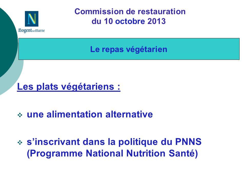 Commission de restauration du 10 octobre 2013 Les plats végétariens : une alimentation alternative sinscrivant dans la politique du PNNS (Programme National Nutrition Santé) Le repas végétarien