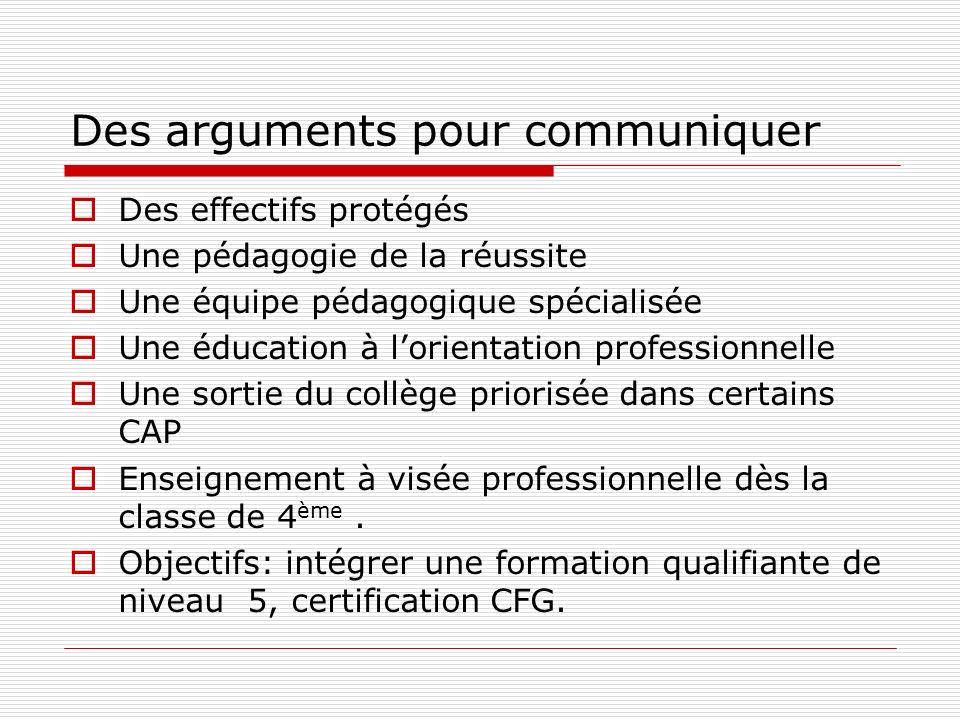 Des arguments pour communiquer Des effectifs protégés Une pédagogie de la réussite Une équipe pédagogique spécialisée Une éducation à lorientation pro