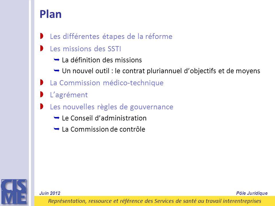 Représentation, ressource et référence des Services de santé au travail interentreprises Plan Les différentes étapes de la réforme Les missions des SS