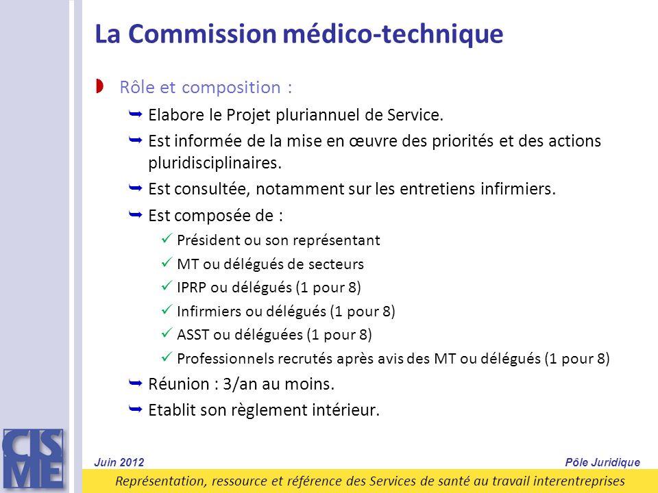 Représentation, ressource et référence des Services de santé au travail interentreprises La Commission médico-technique Rôle et composition : Elabore