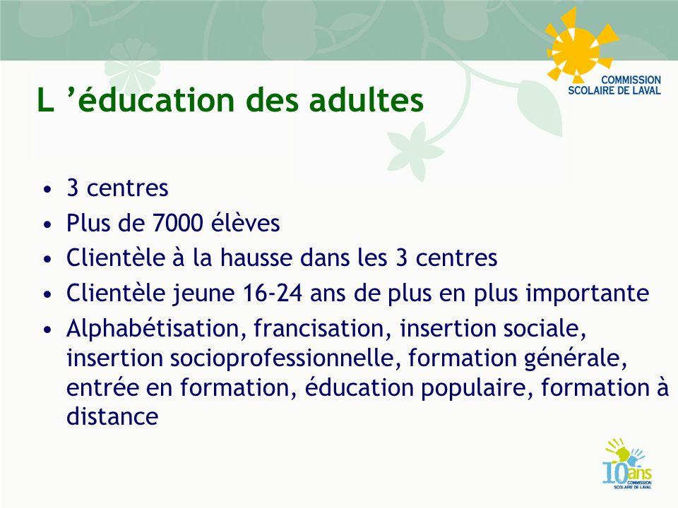 L éducation des adultes 3 centres Plus de 7000 élèves Clientèle à la hausse dans les 3 centres Clientèle jeune 16-24 ans de plus en plus importante Alphabétisation, francisation, insertion sociale, insertion socioprofessionnelle, formation générale, entrée en formation, éducation populaire, formation à distance