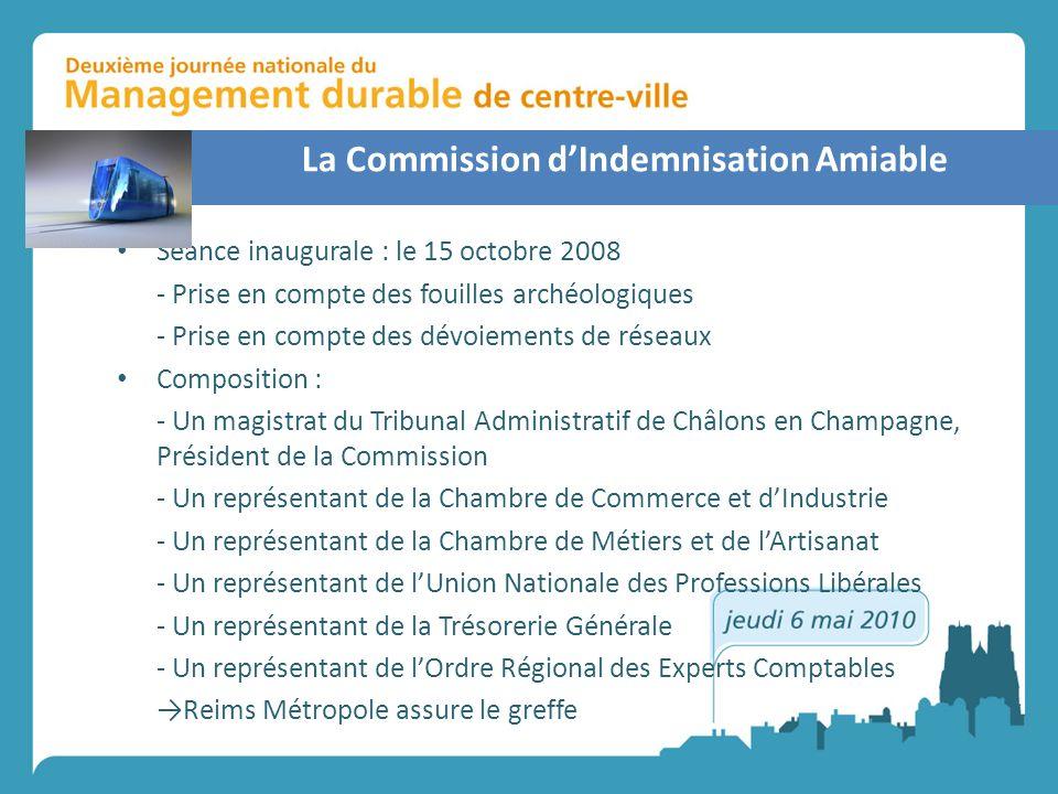 La Commission dIndemnisation Amiable Séance inaugurale : le 15 octobre 2008 - Prise en compte des fouilles archéologiques - Prise en compte des dévoie