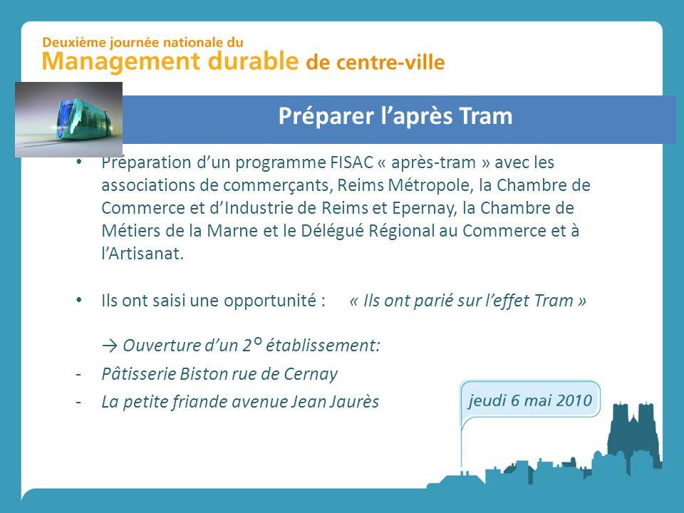 Préparer laprès Tram Préparation dun programme FISAC « après-tram » avec les associations de commerçants, Reims Métropole, la Chambre de Commerce et dIndustrie de Reims et Epernay, la Chambre de Métiers de la Marne et le Délégué Régional au Commerce et à lArtisanat.