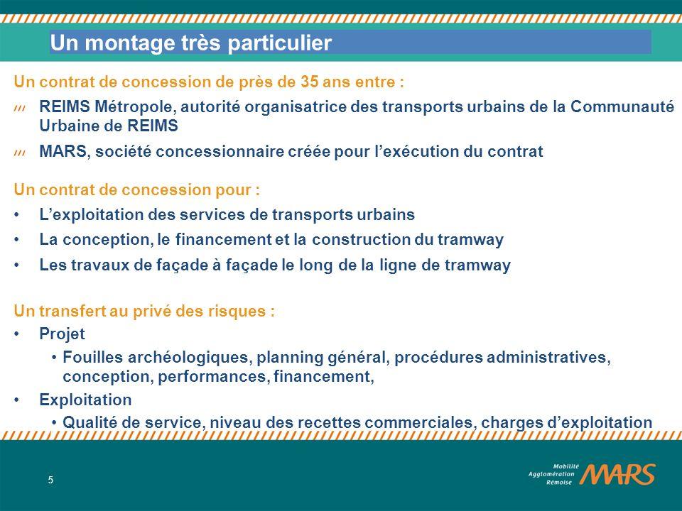 6 5 Un montage très particulier Un contrat de concession de près de 35 ans entre : REIMS Métropole, autorité organisatrice des transports urbains de l