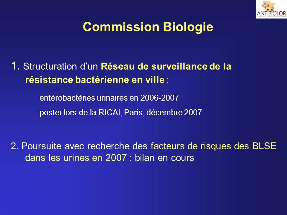 Commission Biologie 1. Structuration dun Réseau de surveillance de la résistance bactérienne en ville : entérobactéries urinaires en 2006-2007 poster