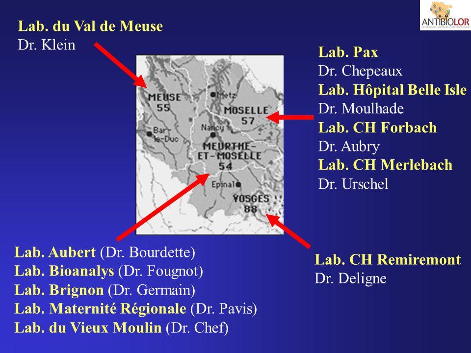 Lab. Aubert (Dr. Bourdette) Lab. Bioanalys (Dr. Fougnot) Lab. Brignon (Dr. Germain) Lab. Maternité Régionale (Dr. Pavis) Lab. du Vieux Moulin (Dr. Che