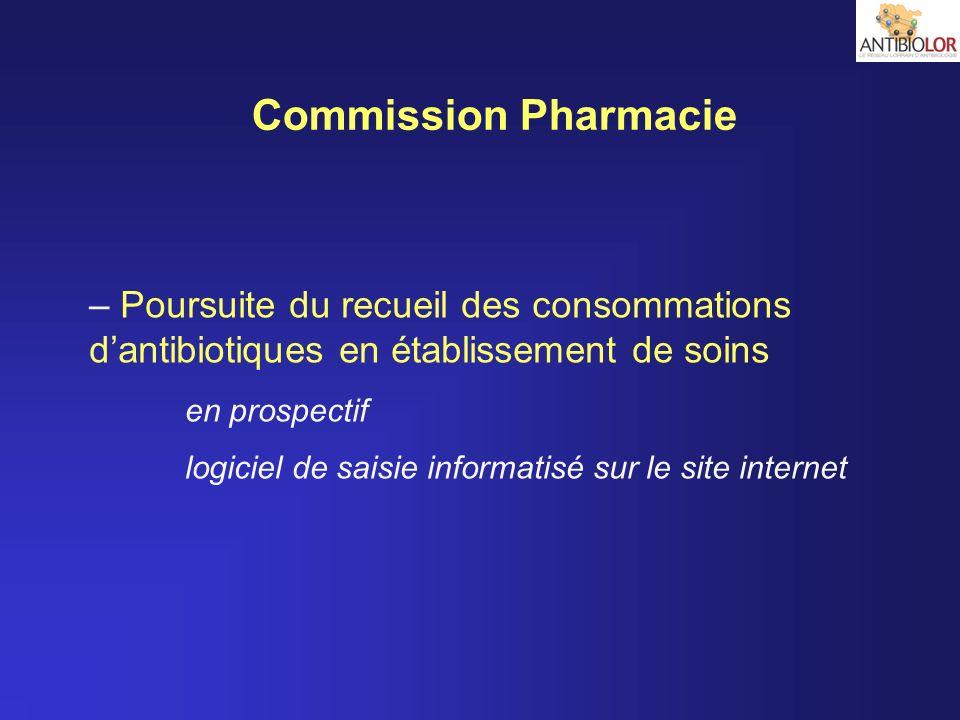 Commission Pharmacie – Poursuite du recueil des consommations dantibiotiques en établissement de soins en prospectif logiciel de saisie informatisé su