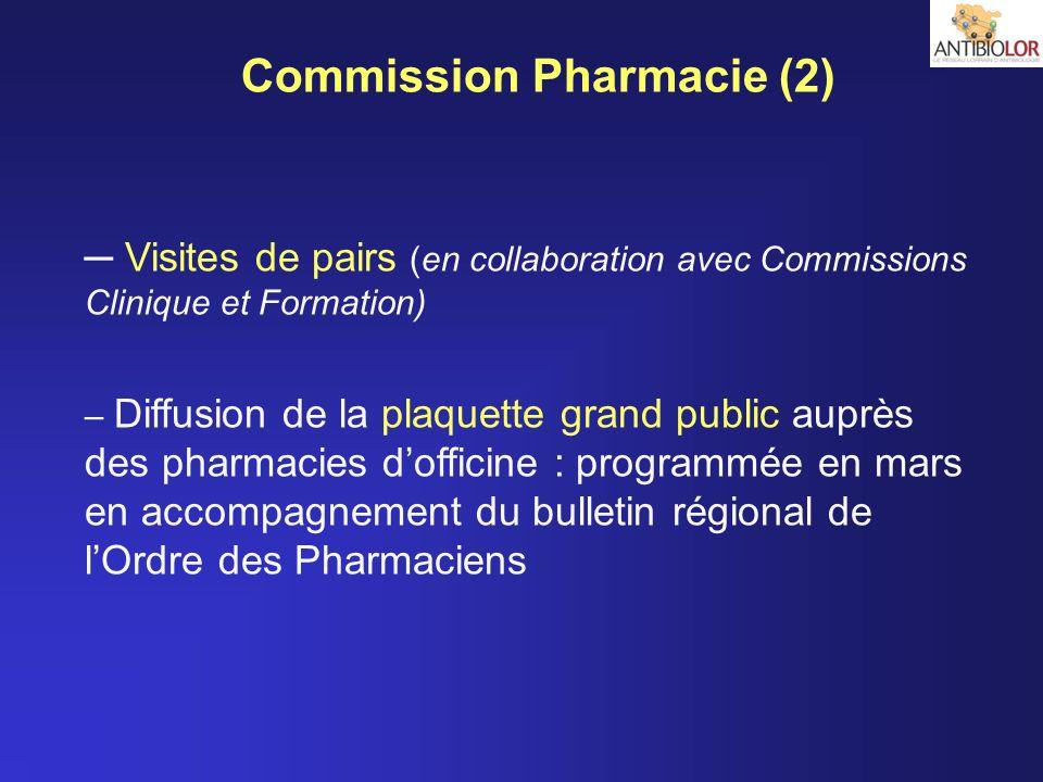 Commission Pharmacie (2) Visites de pairs (en collaboration avec Commissions Clinique et Formation) – Diffusion de la plaquette grand public auprès de