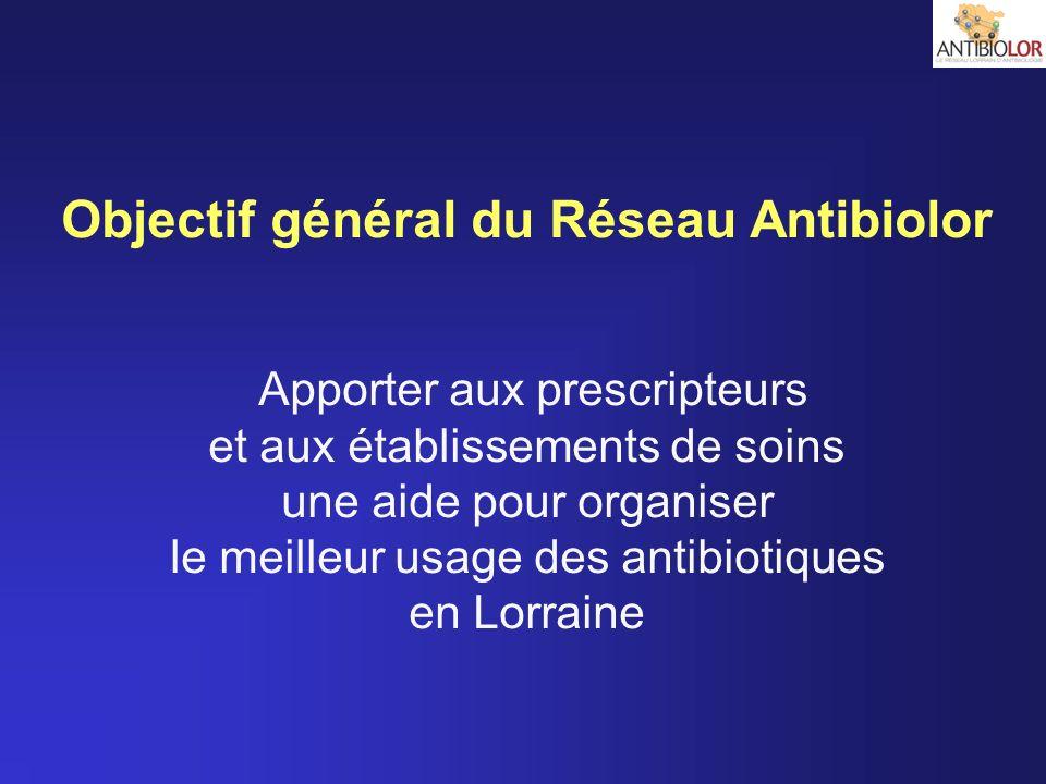 Objectif général du Réseau Antibiolor Apporter aux prescripteurs et aux établissements de soins une aide pour organiser le meilleur usage des antibiot