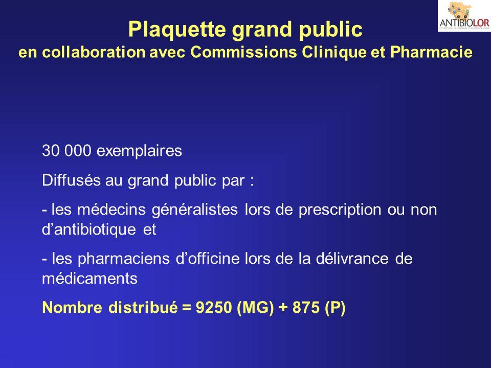 Plaquette grand public en collaboration avec Commissions Clinique et Pharmacie 30 000 exemplaires Diffusés au grand public par : - les médecins généra
