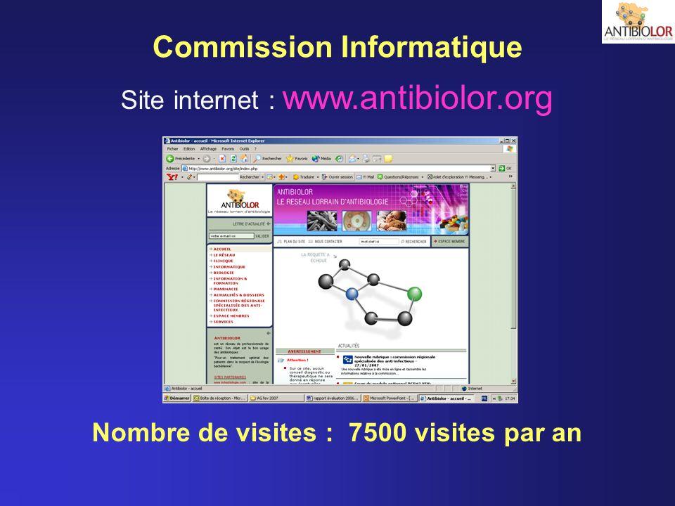 Commission Informatique Site internet : www.antibiolor.org Nombre de visites : 7500 visites par an
