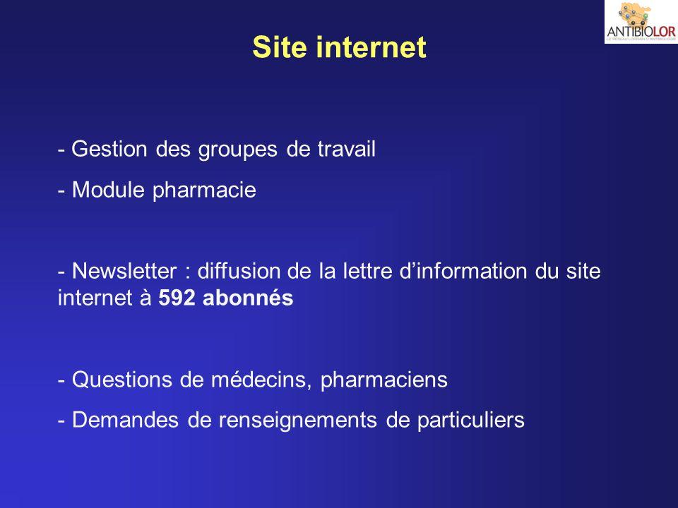 Site internet - Gestion des groupes de travail - Module pharmacie - Newsletter : diffusion de la lettre dinformation du site internet à 592 abonnés -